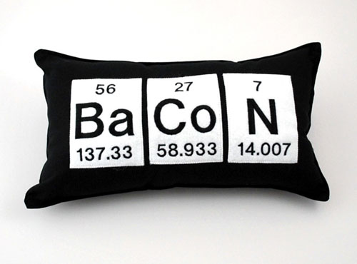 Periodic Elements of Bacon Pillow