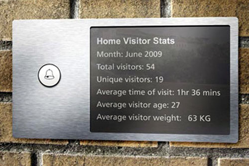 Visitor Stats Doorbell Plaque