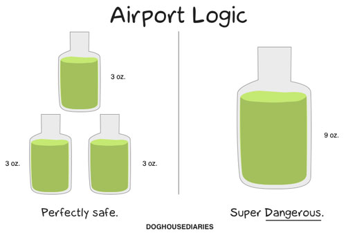 Airport Logic. Three Small Bottles Are Perfectly Safe vs One Large Bottle Is Super Dangerous